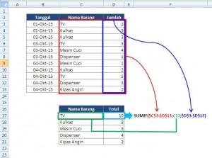 software-akuntansi-dagang-sumif3