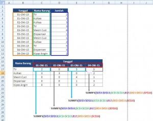 software-akuntansi-dagang-sumif5
